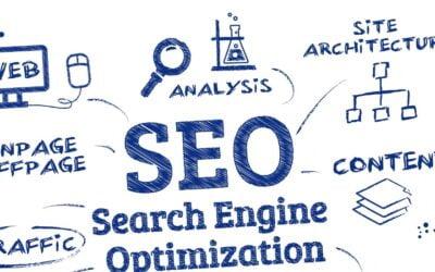 SEO – Come realizzare un sito web Google friendly
